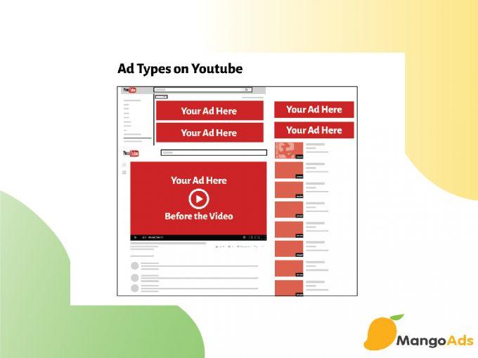 Cách chạy Quảng cáo YouTube hiệu quả cho web Thương mại Điện tử