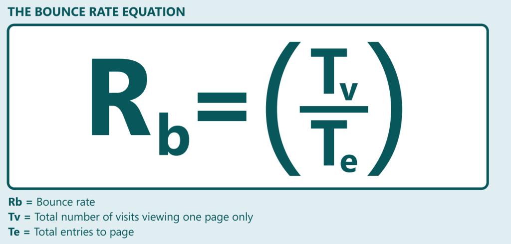 Hình 1: Công thức tính Bounce Rate (Nguồn: Kissmetrics)