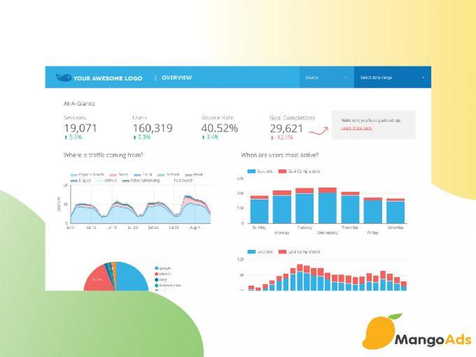 Cách tạo Google Data Studio Dashboard với dữ liệu từ tài khoản quảng cáo