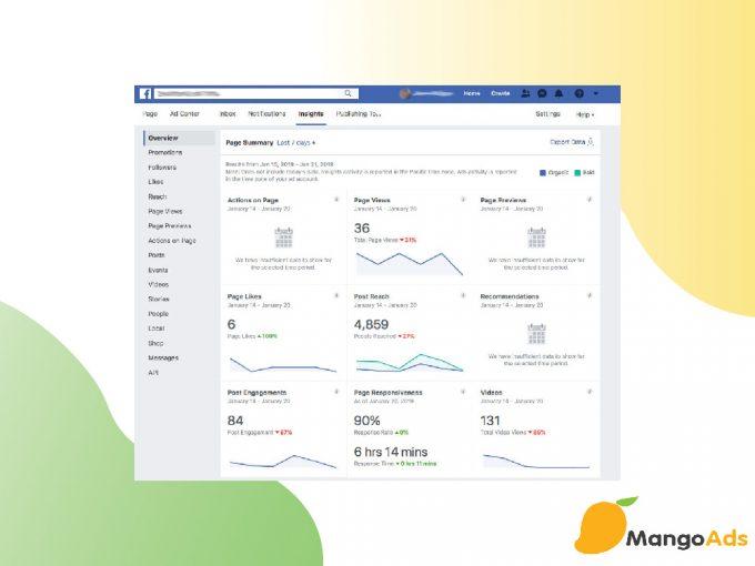 Tổng hợp các chiến lược, chiến thuật và đo lường cho các khách hàng của Facebook Ads