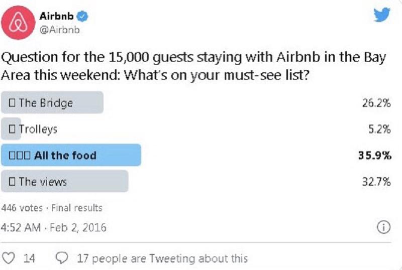 Hình 11: Airbnb