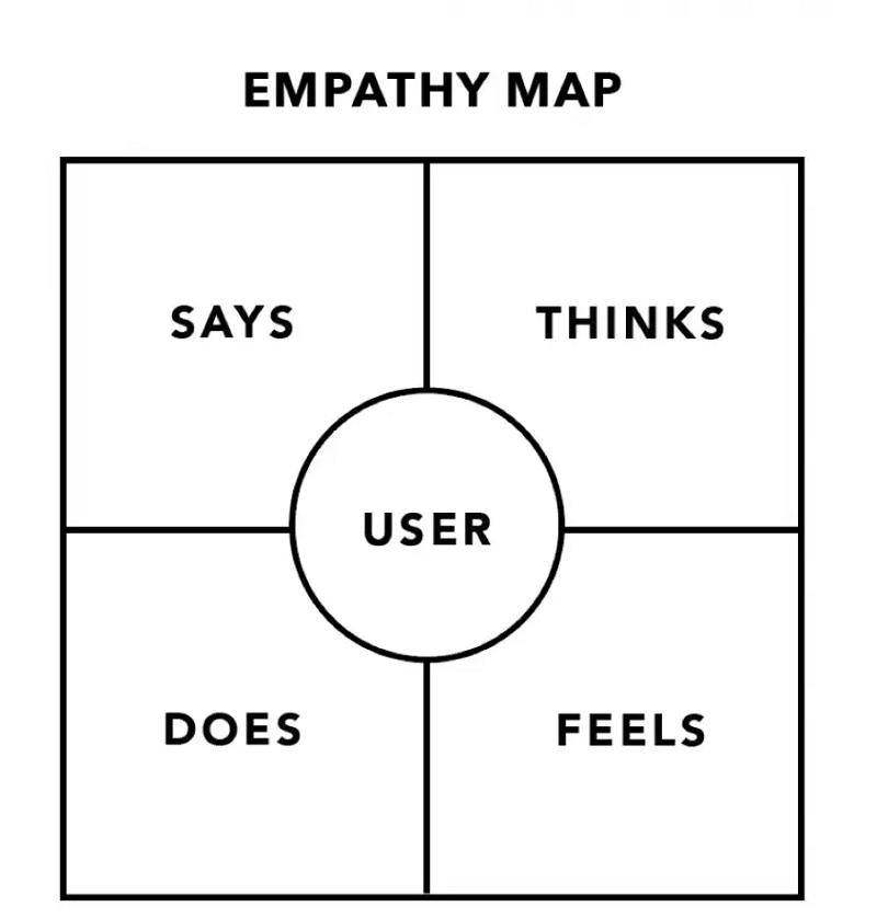 Nghiên cứu hành vi giúp ta có thể dễ dàng tìm hiểu về nhu cầu của khách hàng