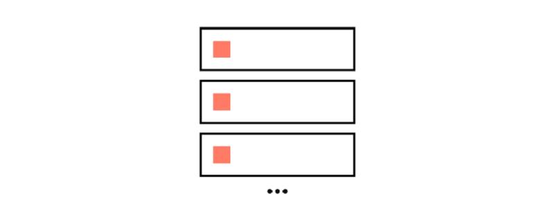 Cuộn vô hạn sẽ làm nhiệm vụ dẫn đường cho người xem dễ dàng tìm thấy nội dung mình muốn trên web
