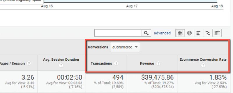 Thiết lập chế độ Theo dõi thương mại điện tử sẽ giúp bạn có thêm thông tin về doanh thu và tỷ lệ chuyển đổi web