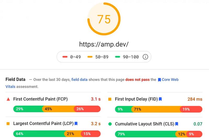 Hình 3: Kiểm tra điểm Core Web Vitals