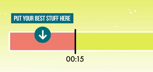 Hình 1: Đặt nội dung thu hút nhất trong 15 giây đầu tiên