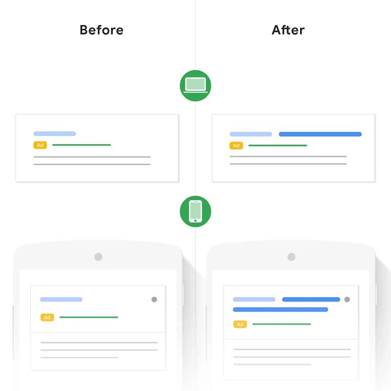 Cách hiển thị quảng cáo Google trên máy tính và di động trước đây và bây giờ