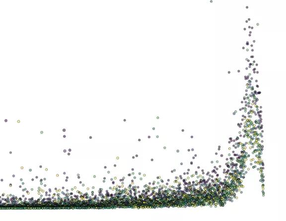 Hình 17: Community Visualizations giúp tạo nên các hình ảnh trực quan sống động
