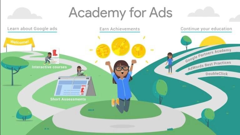 Hình 1: Học viện về quảng cáo
