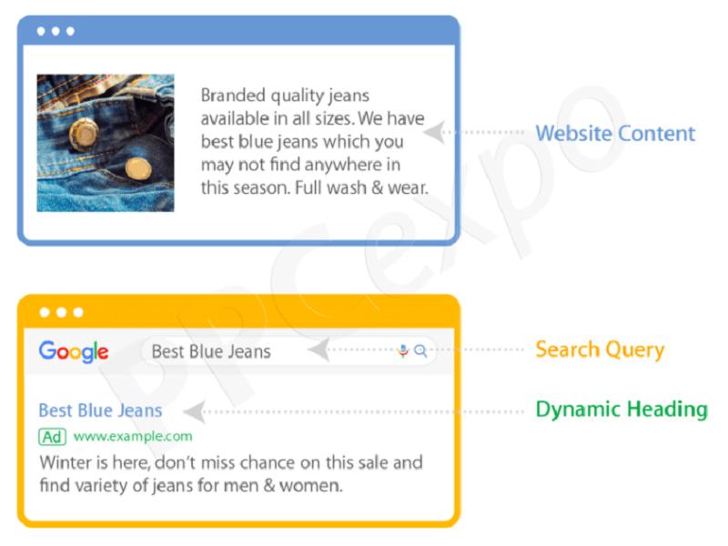 Cách thức hoạt động của Dynamic Search Ads