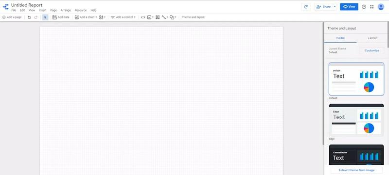 Dashboard của Data Studio