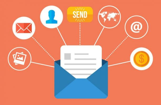 Hình 3: Chiến lược marketing đi đôi với mạng xã hội