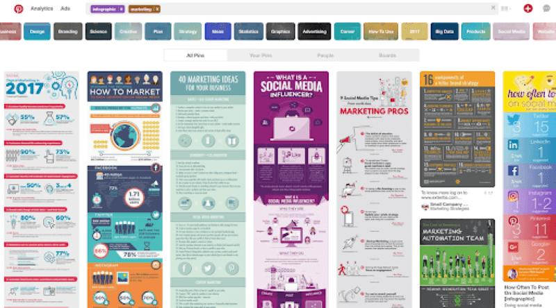 Sử dụng infographics để làm tăng độ hấp dẫn cho câu chuyện của bạn