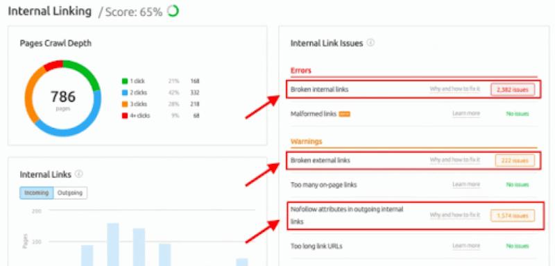 Báo cáo Link nội bộ có thể giúp bạn xác định các vấn đề tiềm ẩn trên website của bạn