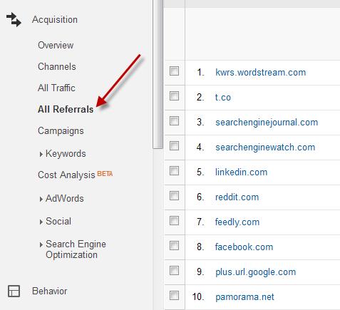 Hình 3: Google Analytics có một mục về những website tham khảo