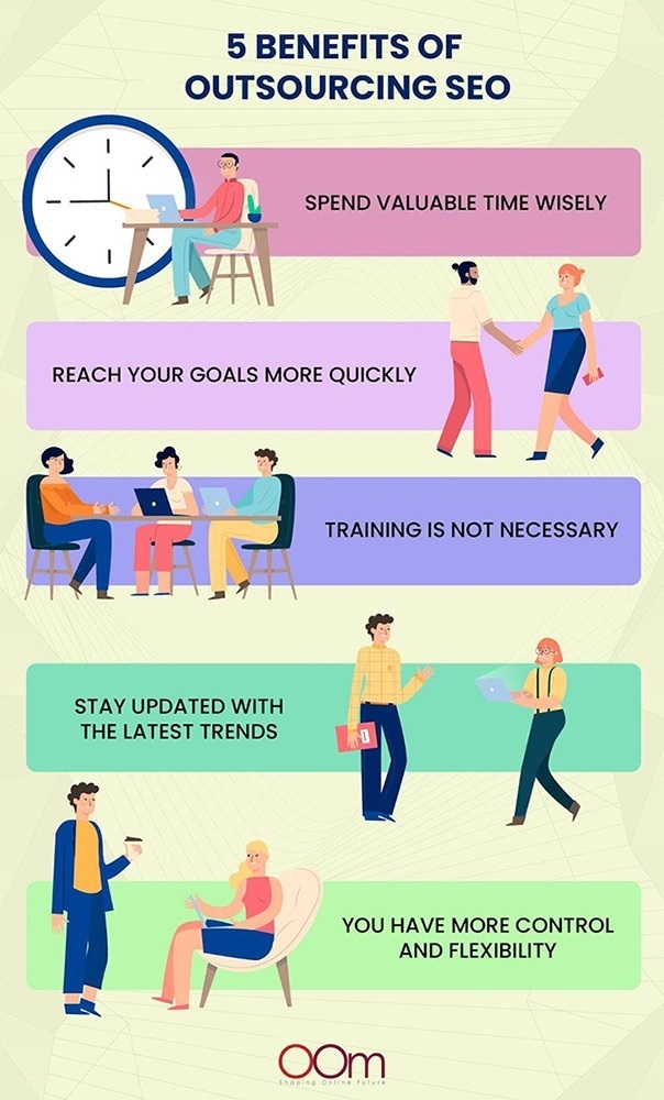 Hình 2: Những lợi ích của Outsource SEO