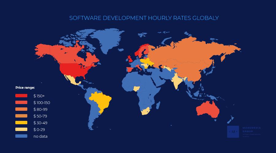Hình 2: Các nhà phát triển web ở Hoa Kỳ có mức lương theo giờ khá cao