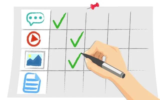 Hình 1: Lập kế hoạch nội dung giúp bạn tạo và duy trì một blog thành công