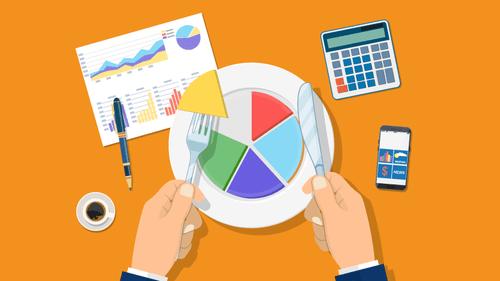 Hình 1: Thị phần là chỉ số không nên bỏ qua khi kinh doanh