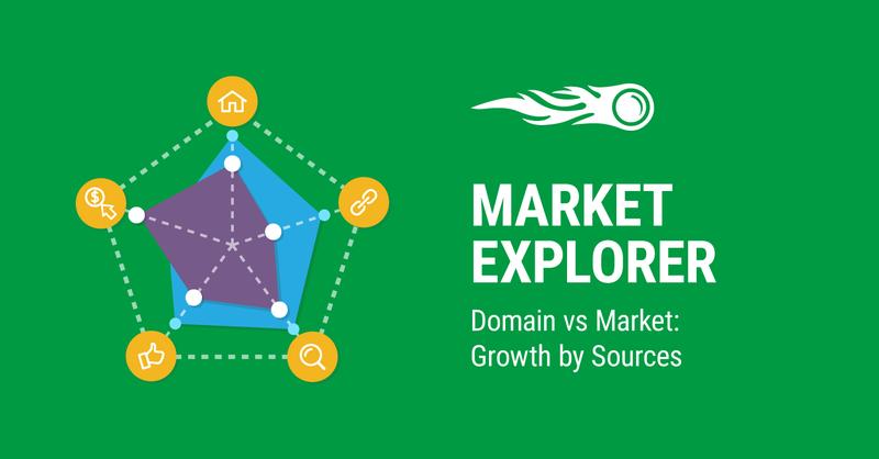 Hình 5: Công cụ Market Explorer được nhiều người sử dụng