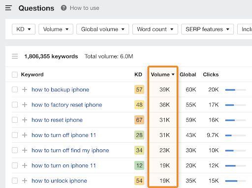 Những câu hỏi phổ biến nhất mà mọi người đang tìm kiếm về iPhone.