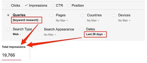 """Số lượt hiển thị của từ khóa """"keyword research"""""""