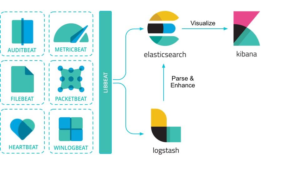 server-log-analysis